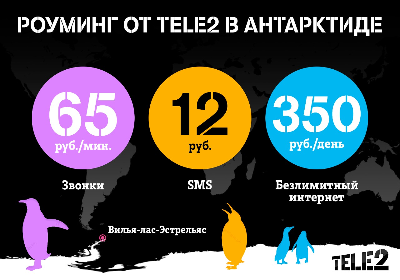 Безлимитный интернет в Антарктиде от Tele2
