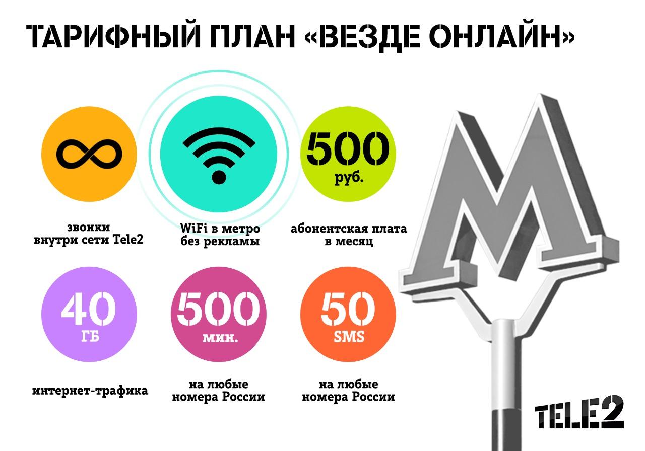 Везде онлайн от Tele2: WiFi в метро без рекламы