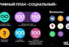 Тариф Социальный Tele2 для льготников